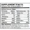 Proence Nutrition Anabolic Gainer,  2.2 lb  Strawberry