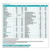 HealthKart SlimShake No Added Sugar,  1 kg  Kesar Pista Badam